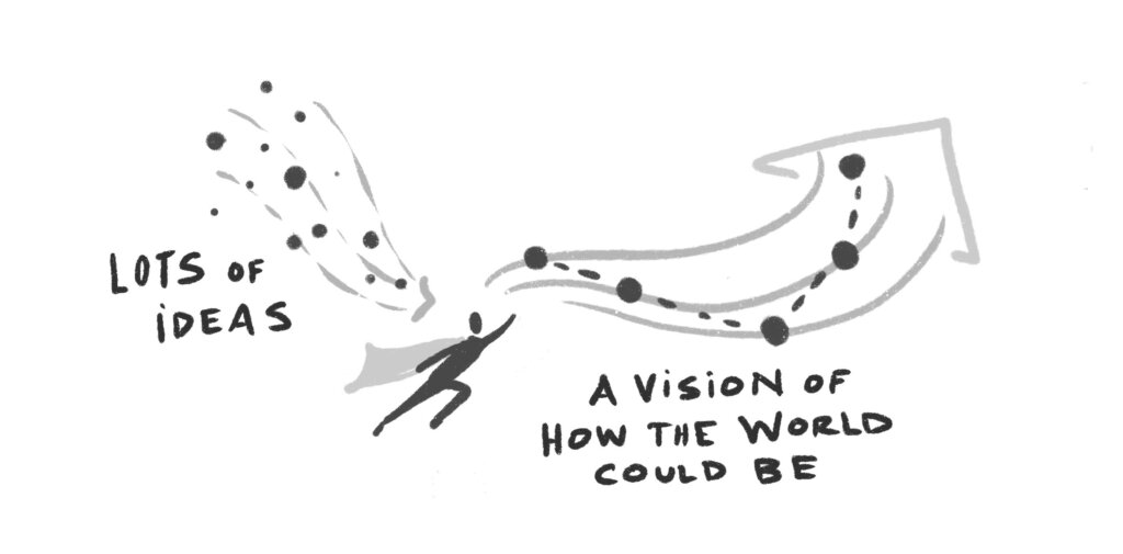 Lots of ideas - A vision of how the world could be