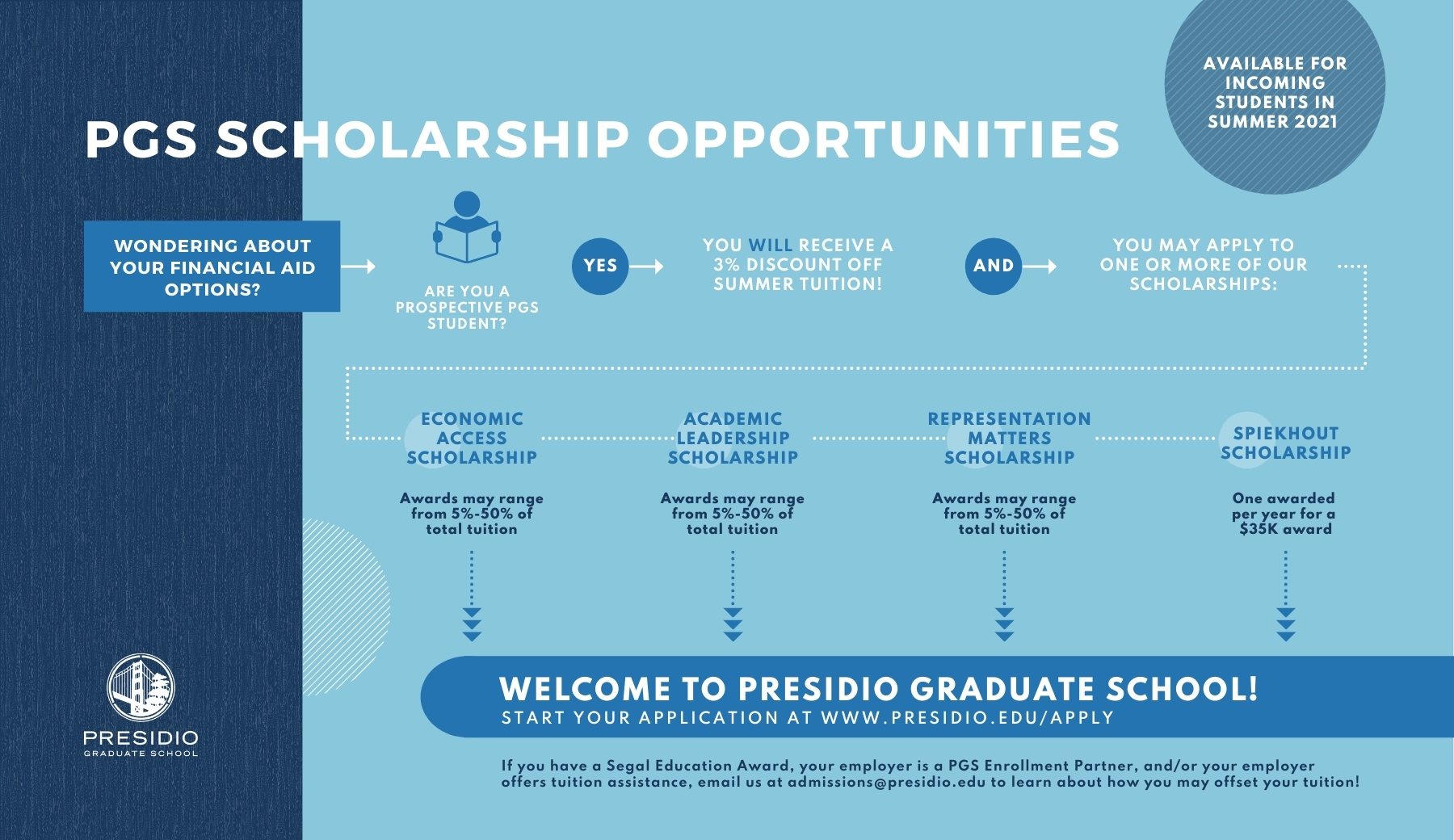 Presidio Scholarship Opportunities